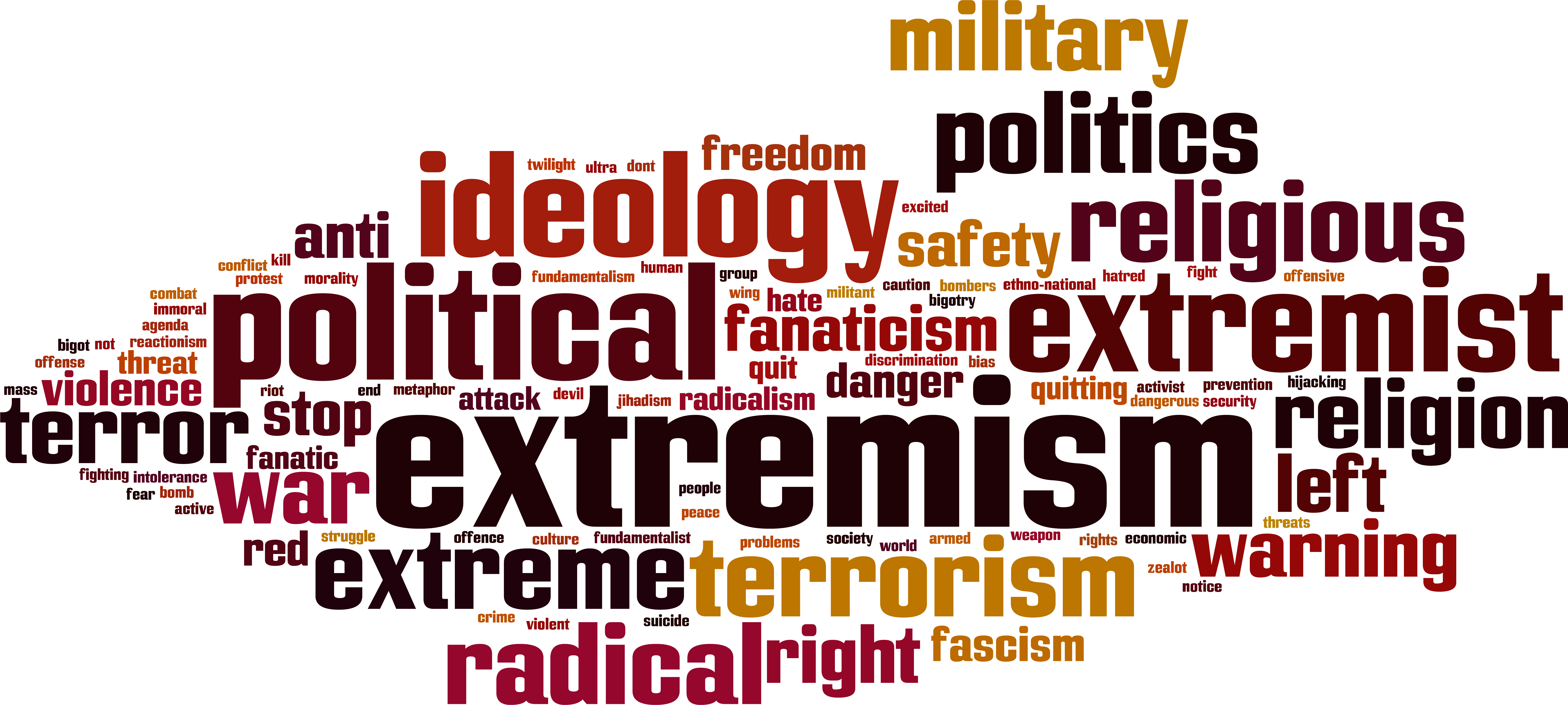 sociological concepts and the rise of extremism Background currently, terrorism and suicide bombing are global psychosocial   across the fields of law, medicine, psychology, sociology and politics  war in  syria, and the rise of the islamic state in iraq and the levant (isil)  terrorism,  extremism, radicalisation and ideas conveyed by those concepts.